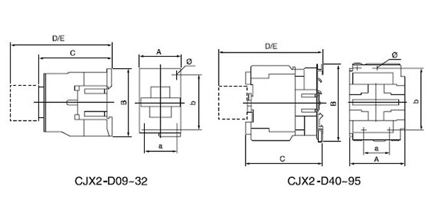 cjx2 magnetic ac contactor ac  dc 3